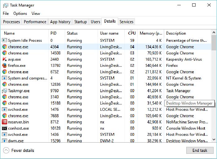 Task Manager Details tab